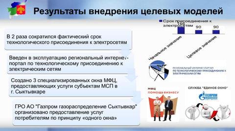В Коми внедряются целевые модели для упрощения процедур ведения бизнеса