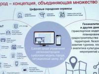 В Новосибирске  внедряют «умные» счётчики водоснабжения